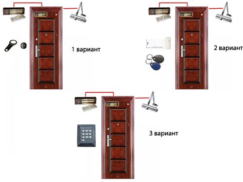 Установка магнитных замков на двери